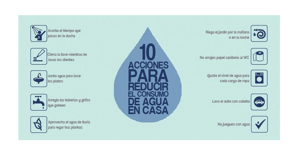 reparacionesurgentesenmadrid.com fontaneros madrid agua ahorrar